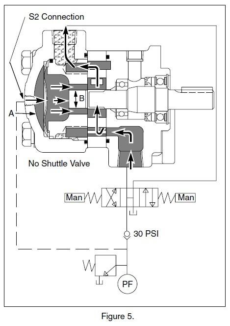 液压马达-叶片马达与液压系统原理图图片