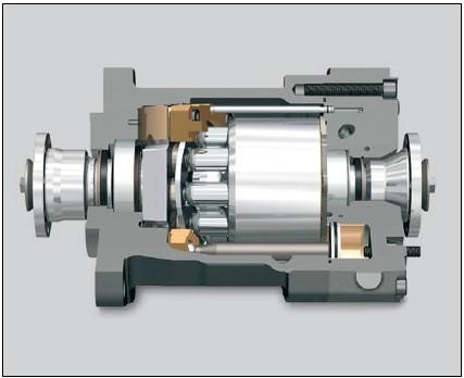 液压传动技术的发展趋势图片